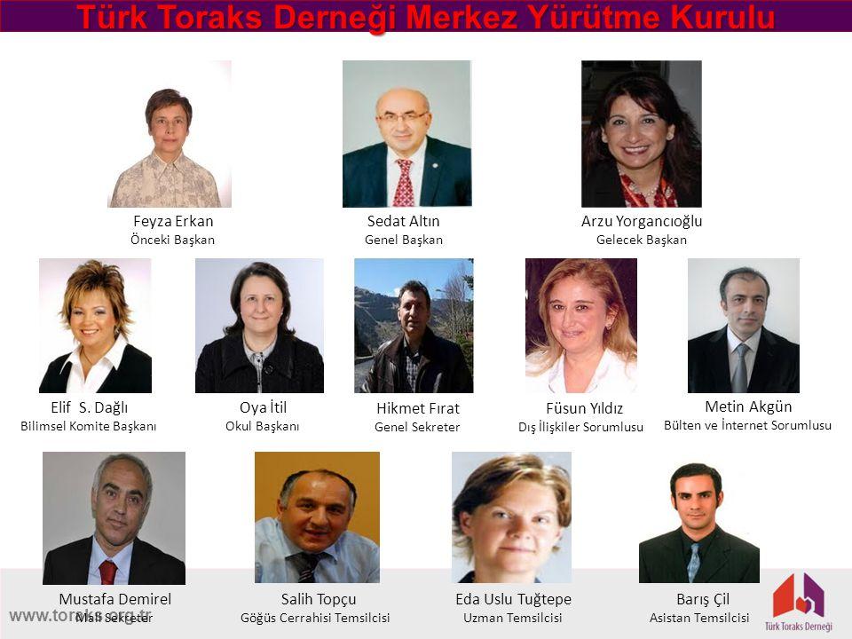www.toraks.org.tr Türk Toraks Derneği Merkez Yürütme Kurulu Sedat Altın Genel Başkan Feyza Erkan Önceki Başkan Arzu Yorgancıoğlu Gelecek Başkan Elif S