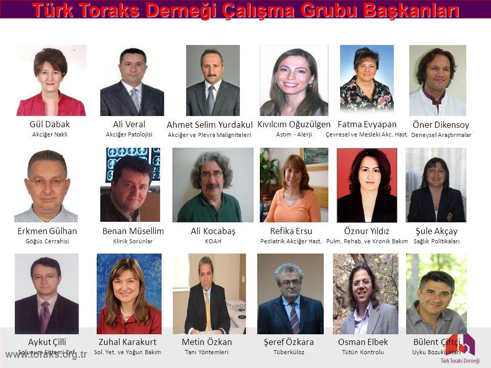 www.toraks.org.tr Türk Toraks Derneği Çalışma Grubu Başkanları Gül Dabak Akciğer Nakli Ali Veral Akciğer Patolojisi Ahmet Selim Yurdakul Akciğer ve Pl
