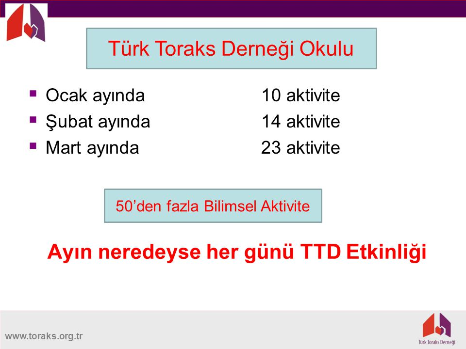 www.toraks.org.tr Ayın neredeyse her günü TTD Etkinliği  Ocak ayında10 aktivite  Şubat ayında14 aktivite  Mart ayında 23 aktivite 50'den fazla Bilimsel Aktivite Türk Toraks Derneği Okulu