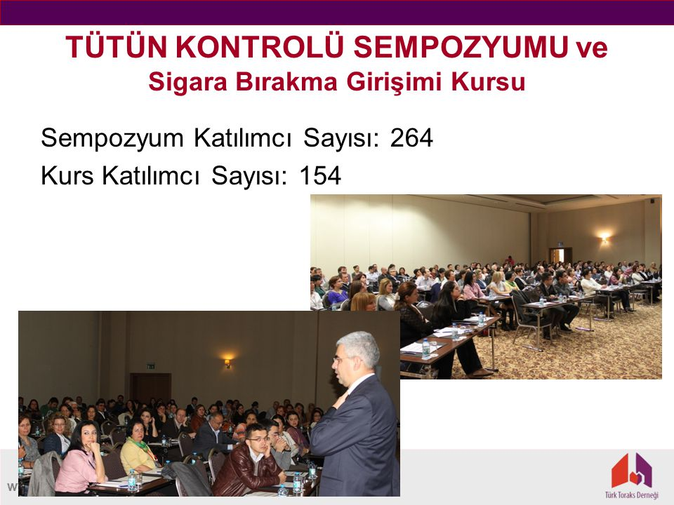 www.toraks.org.tr TÜTÜN KONTROLÜ SEMPOZYUMU ve Sigara Bırakma Girişimi Kursu Sempozyum Katılımcı Sayısı: 264 Kurs Katılımcı Sayısı: 154
