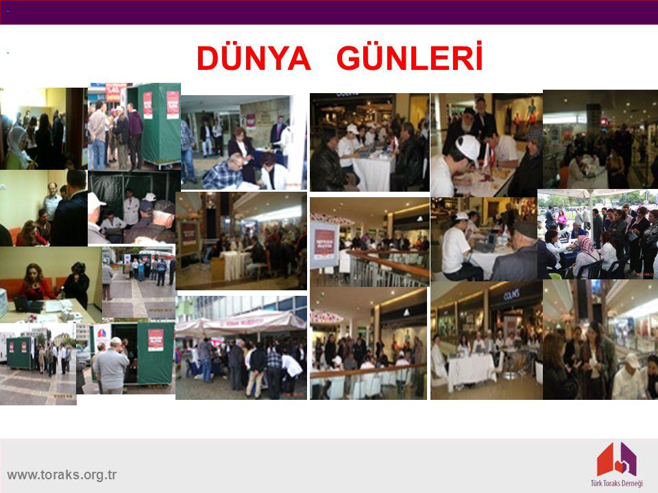 www.toraks.org.tr DÜNYA GÜNLERİ