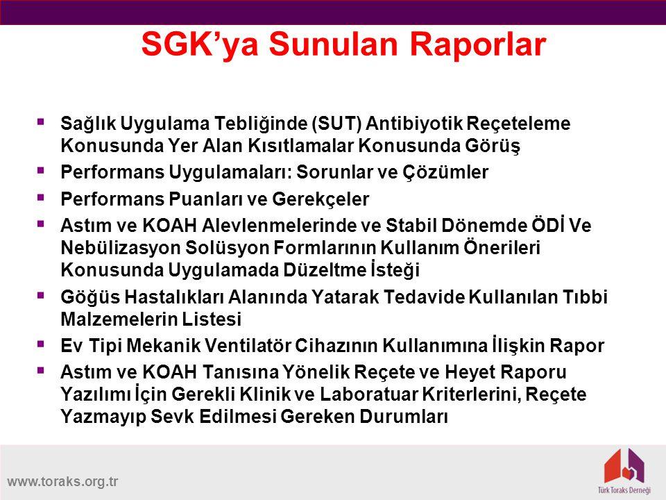 www.toraks.org.tr SGK'ya Sunulan Raporlar  Sağlık Uygulama Tebliğinde (SUT) Antibiyotik Reçeteleme Konusunda Yer Alan Kısıtlamalar Konusunda Görüş 