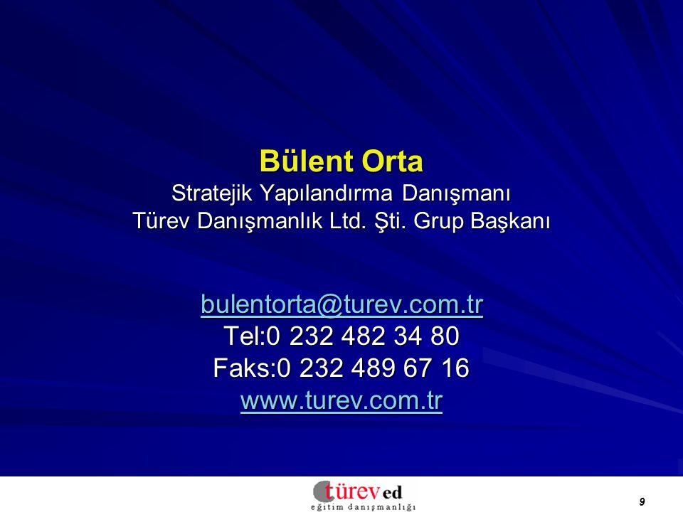 9 Bülent Orta Stratejik Yapılandırma Danışmanı Türev Danışmanlık Ltd.