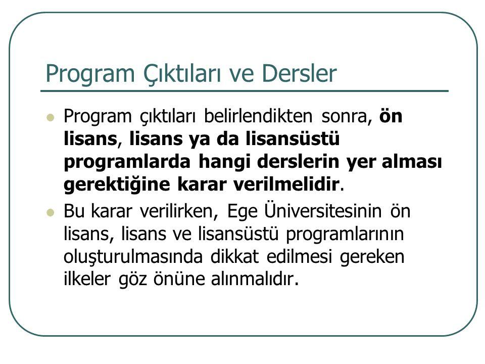 Program Çıktıları ve Dersler Program çıktıları belirlendikten sonra, ön lisans, lisans ya da lisansüstü programlarda hangi derslerin yer alması gerekt