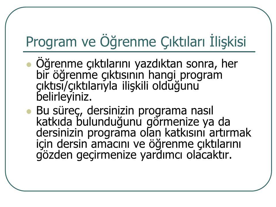 Program ve Öğrenme Çıktıları İlişkisi Öğrenme çıktılarını yazdıktan sonra, her bir öğrenme çıktısının hangi program çıktısı/çıktılarıyla ilişkili oldu
