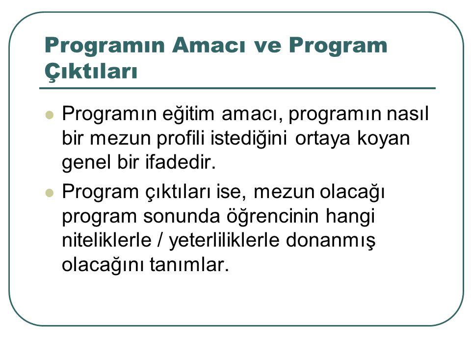 Programın Amacı ve Program Çıktıları Programın eğitim amacı, programın nasıl bir mezun profili istediğini ortaya koyan genel bir ifadedir. Program çık