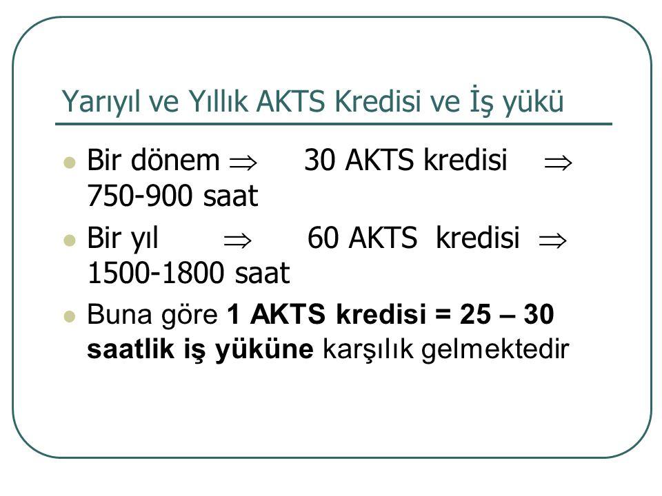 Yarıyıl ve Yıllık AKTS Kredisi ve İş yükü Bir dönem  30 AKTS kredisi  750-900 saat Bir yıl  60 AKTS kredisi  1500-1800 saat Buna göre 1 AKTS kredi