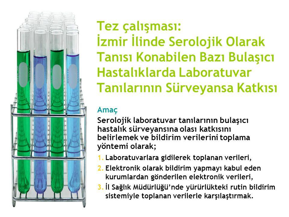 İ. Raika Durusoy Onmuş Ali Osman Karababa Ege Üniversitesi Tıp Fakültesi Halk Sağlığı A.D.