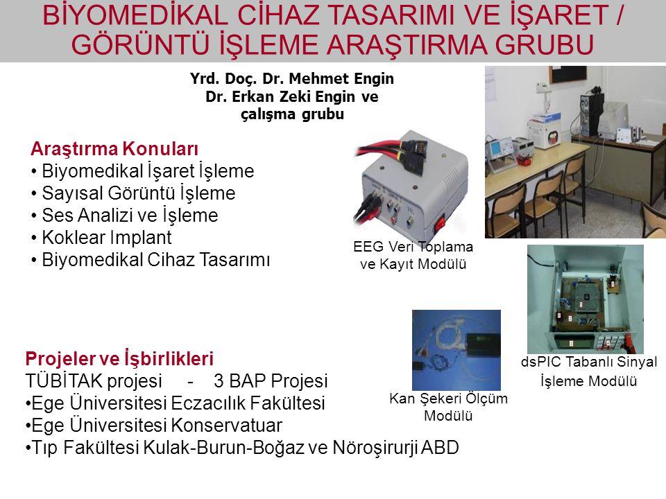 Prof.Dr. İrfan Alan Yrd. Doç.Dr.