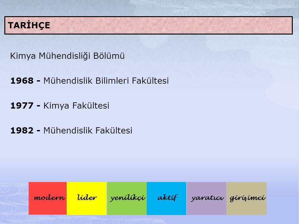 KİMYASAL TEKNOLOJİLER Prof.Dr.Mithat Yüksel, Prof.Dr.