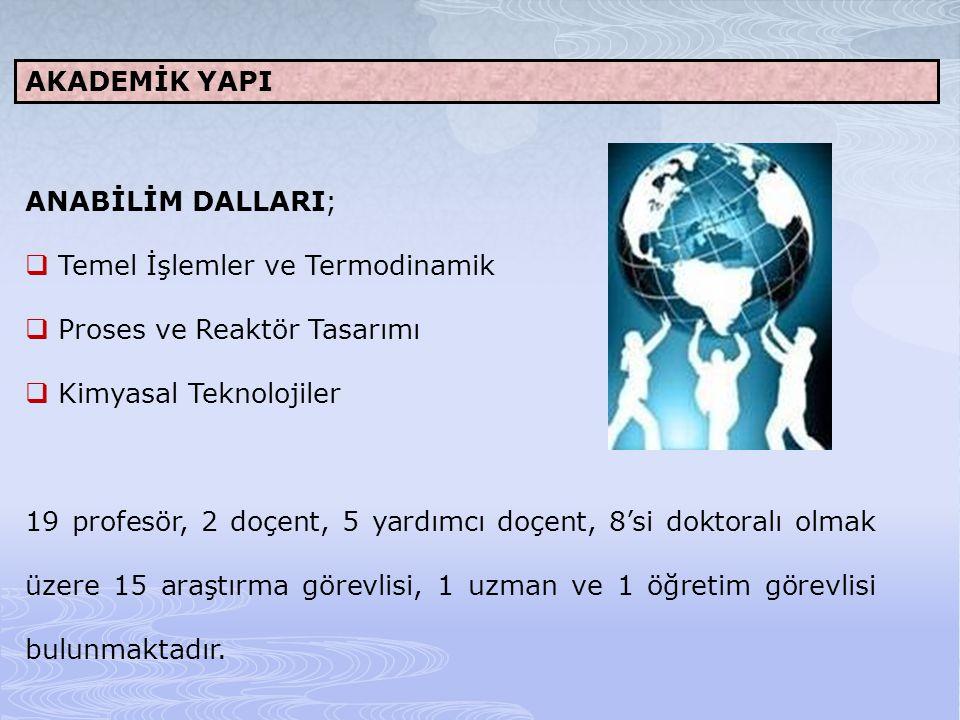 KİMYASAL TEKNOLOJİLER Prof.Dr.Sevgi Ulutan, Ar.Gör.