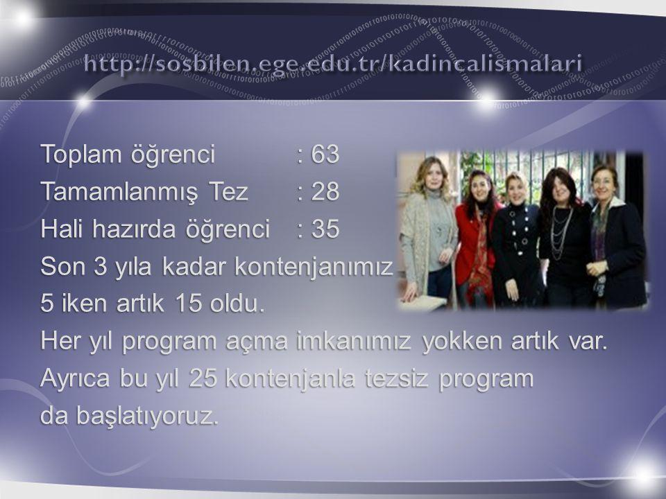 Toplam öğrenci : 63 Tamamlanmış Tez : 28 Hali hazırda öğrenci : 35 Son 3 yıla kadar kontenjanımız 5 iken artık 15 oldu. Her yıl program açma imkanımız
