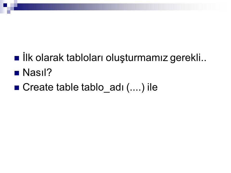 İlk olarak tabloları oluşturmamız gerekli.. Nasıl? Create table tablo_adı (....) ile