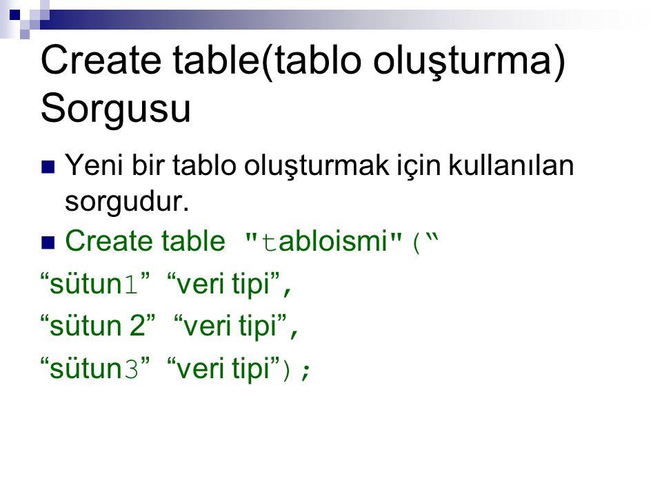 Create table(tablo oluşturma) Sorgusu Yeni bir tablo oluşturmak için kullanılan sorgudur. Create table