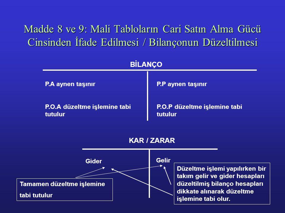 Net Parasal Pozisyon Net Parasal Pozisyon = (P.A) - (P.P) Eğer P.A > P.P ise Net Parasal Aktif Pozisyonu P.P. > P.A ise Net Parasal Pasif Pozisyonu