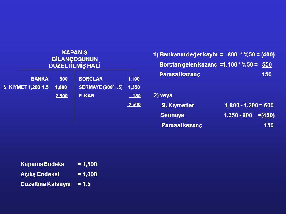Örnek: AÇILIŞ (1.1.2001) KAPANIŞ (31.12.2001) BANKA 800 S. KIYMET1,200 2,000 BORÇLAR 1,100 SERMAYE 900 2,000 BANKA 800 S. KIYMET1,200 2,000 BORÇLAR 1,