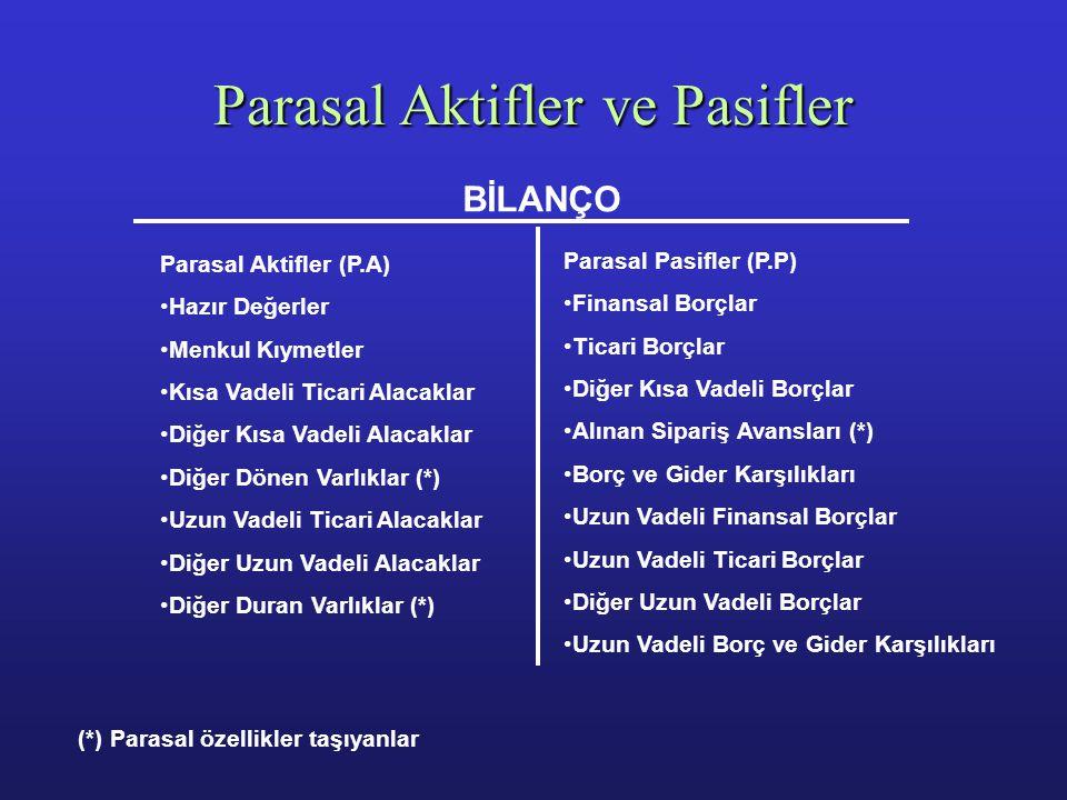 Örnek: AÇILIŞ (1.1.2001) KAPANIŞ (31.12.2001) BANKA 800 S.