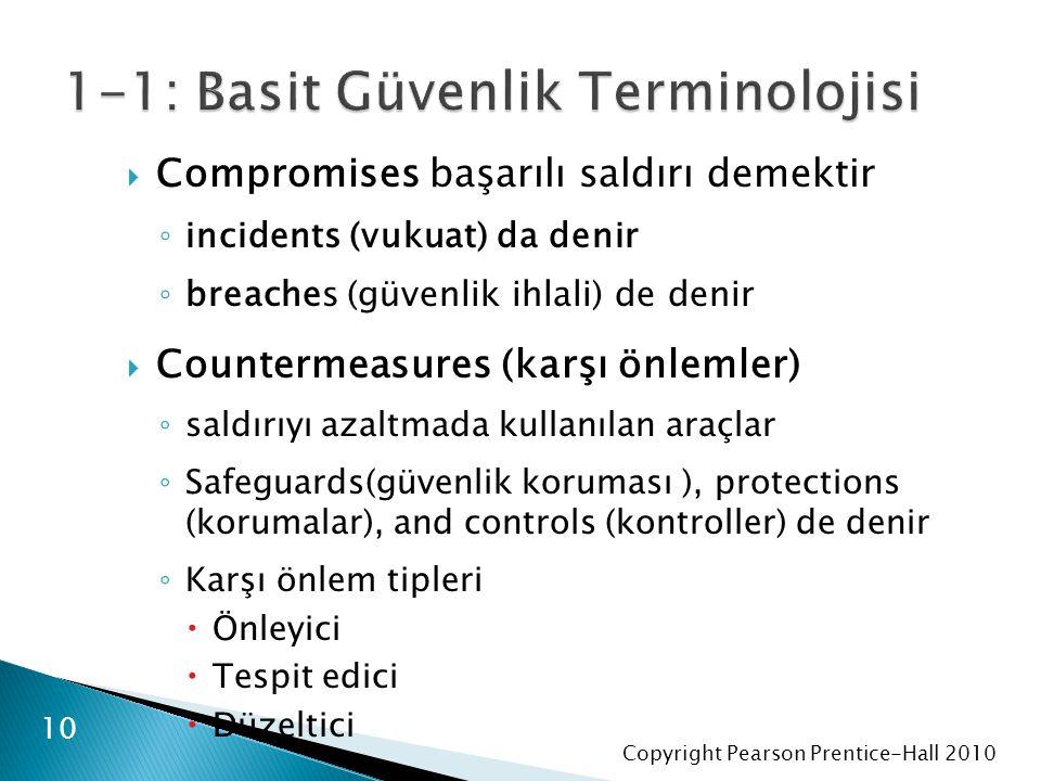 Copyright Pearson Prentice-Hall 2010  Compromises başarılı saldırı demektir ◦ incidents (vukuat) da denir ◦ breaches (güvenlik ihlali) de denir  Countermeasures (karşı önlemler) ◦ saldırıyı azaltmada kullanılan araçlar ◦ Safeguards(güvenlik koruması ), protections (korumalar), and controls (kontroller) de denir ◦ Karşı önlem tipleri  Önleyici  Tespit edici  Düzeltici 10