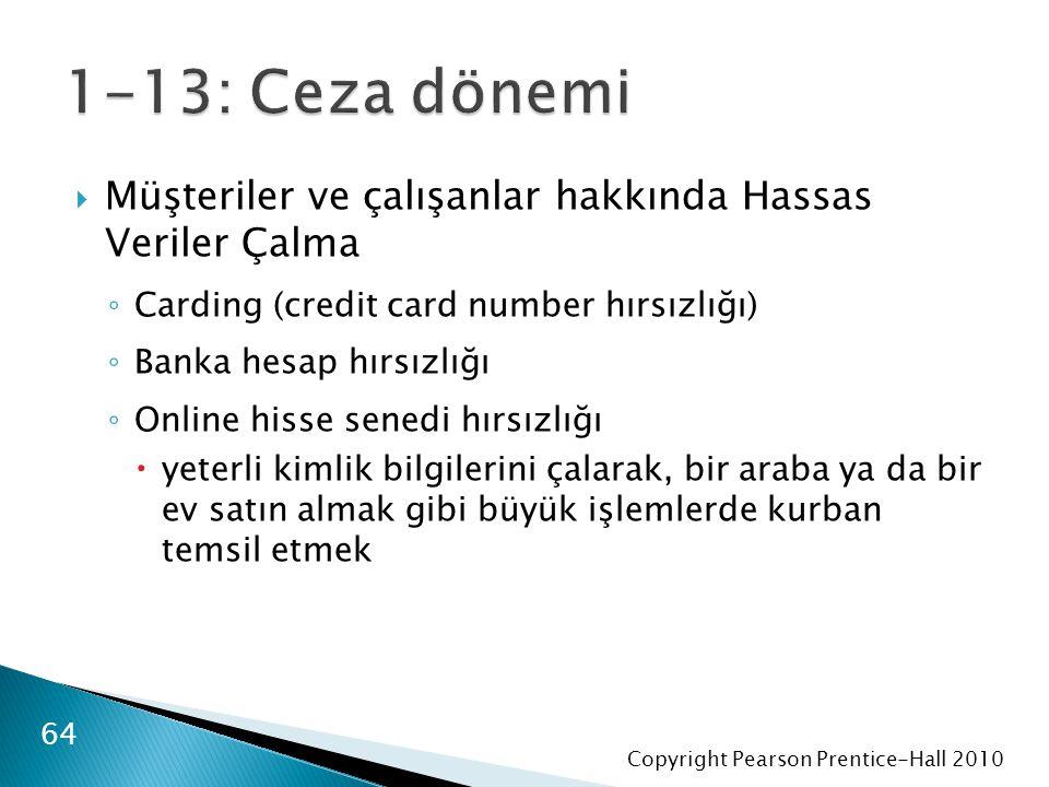 Copyright Pearson Prentice-Hall 2010 64  Müşteriler ve çalışanlar hakkında Hassas Veriler Çalma ◦ Carding (credit card number hırsızlığı) ◦ Banka hes