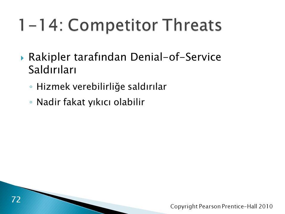Copyright Pearson Prentice-Hall 2010  Rakipler tarafından Denial-of-Service Saldırıları ◦ Hizmek verebilirliğe saldırılar ◦ Nadir fakat yıkıcı olabilir 72