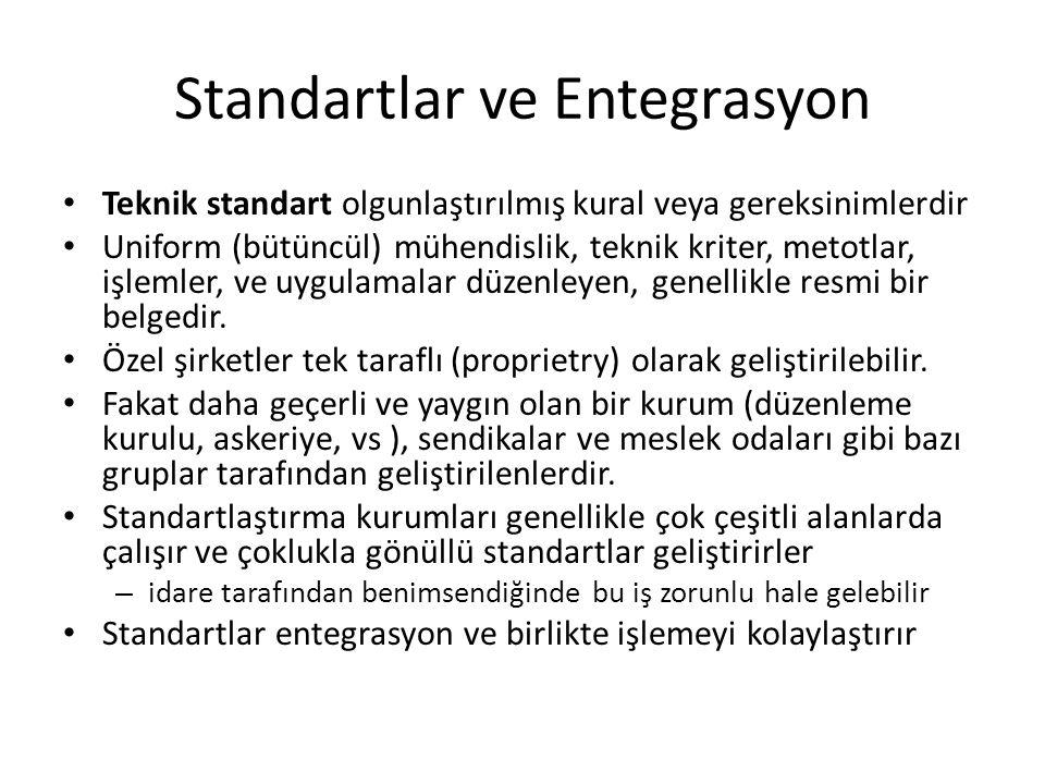 Standartlar ve Entegrasyon Teknik standart olgunlaştırılmış kural veya gereksinimlerdir Uniform (bütüncül) mühendislik, teknik kriter, metotlar, işlem