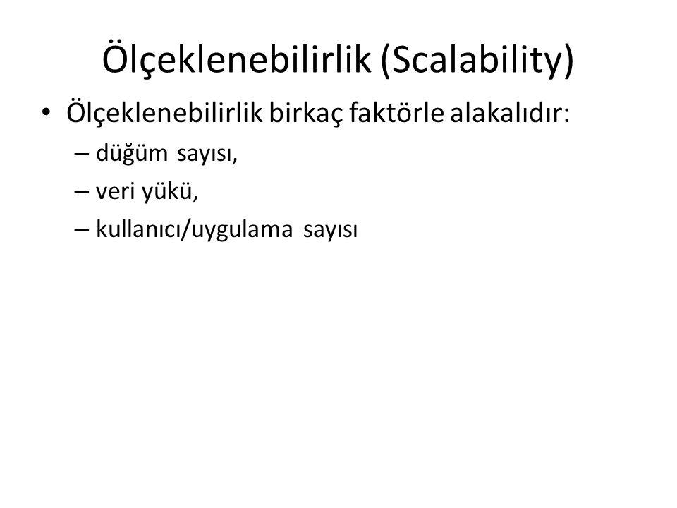 Ölçeklenebilirlik (Scalability) Ölçeklenebilirlik birkaç faktörle alakalıdır: – düğüm sayısı, – veri yükü, – kullanıcı/uygulama sayısı