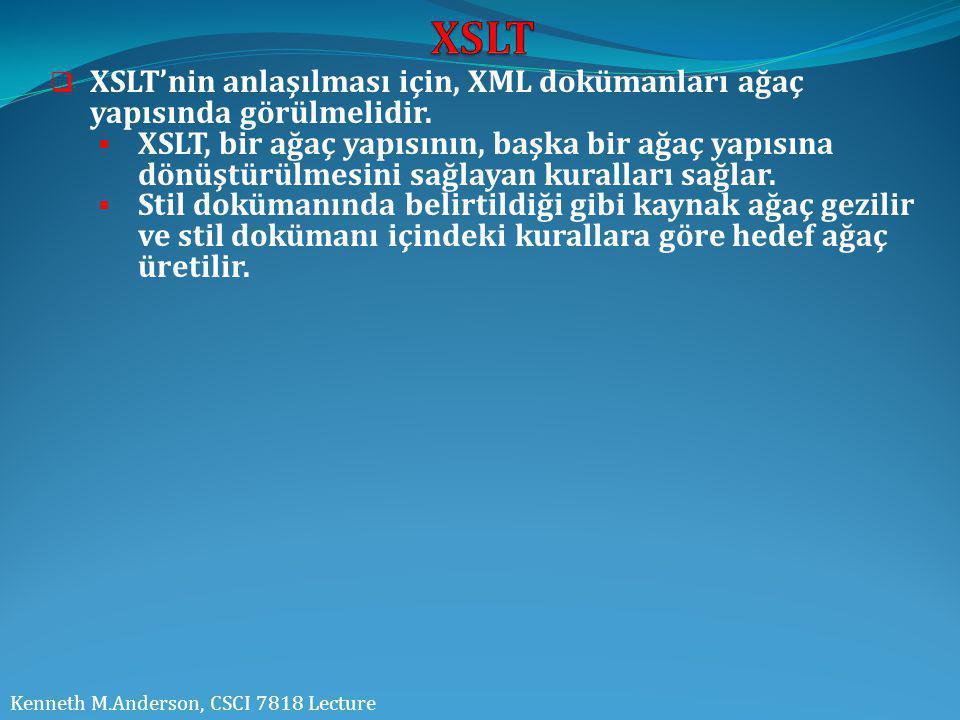  XSLT'nin anlaşılması için, XML dokümanları ağaç yapısında görülmelidir.  XSLT, bir ağaç yapısının, başka bir ağaç yapısına dönüştürülmesini sağlaya