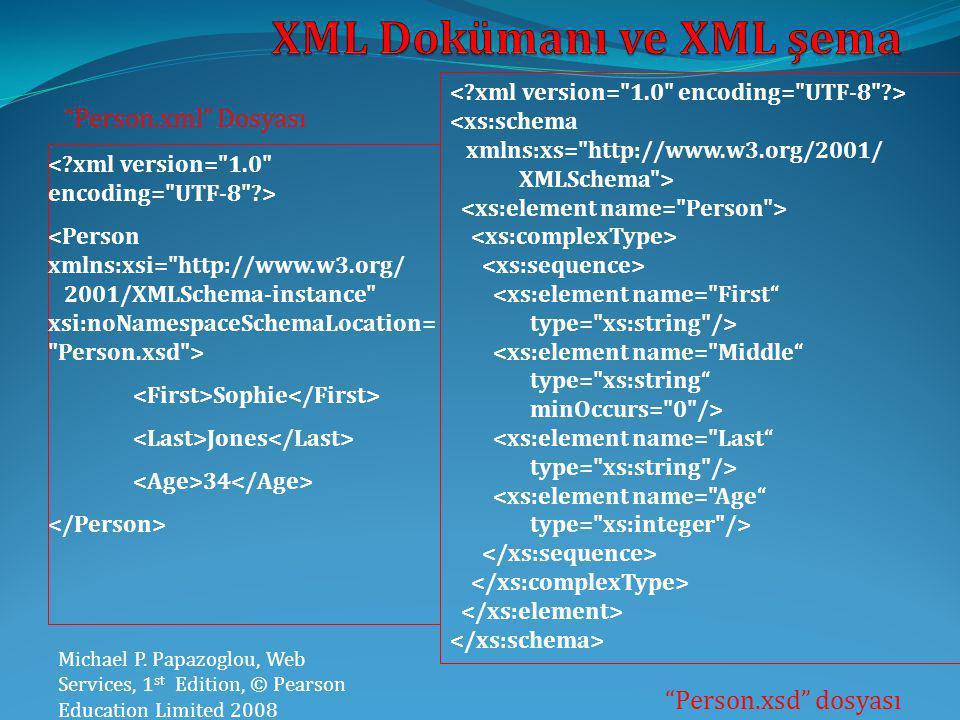 """Michael P. Papazoglou, Web Services, 1 st Edition, © Pearson Education Limited 2008 Sophie Jones 34 """"Person.xml"""" Dosyası <xs:element name="""