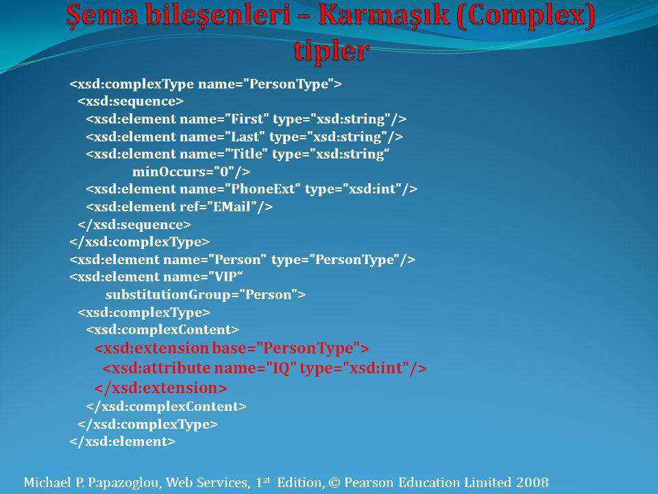 < xsd:schema xmlns:xsd= http://www.w3.org/2001/XMLSchema xmlns:PO= http://www.plastics_supply.com/PurchaseOrder targetNamespace= http://www.plastics_supply.com/PurchaseOrder > Michael P.