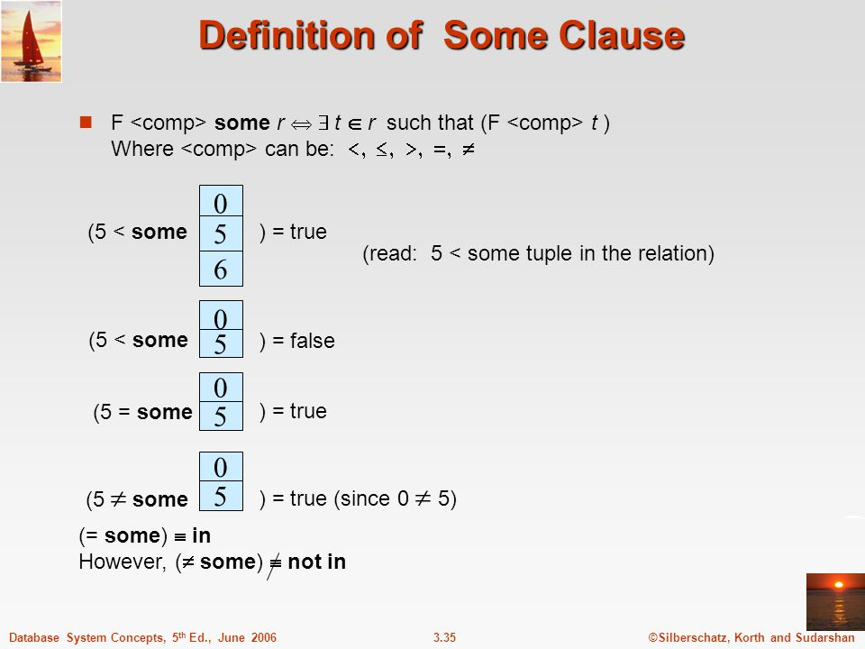 ©Silberschatz, Korth and Sudarshan3.35Database System Concepts, 5 th Ed., June 2006 Definition of Some Clause F some r  t  r  such that (F t )