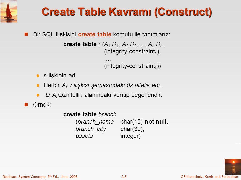 ©Silberschatz, Korth and Sudarshan3.6Database System Concepts, 5 th Ed., June 2006 Create Table Kavramı (Construct) Bir SQL ilişkisini create table komutu ile tanımlarız: create table r (A 1 D 1, A 2 D 2,..., A n D n, (integrity-constraint 1 ),..., (integrity-constraint k )) r ilişkinin adı Herbir A i r ilişkisi şemasındaki öz nitelik adı.