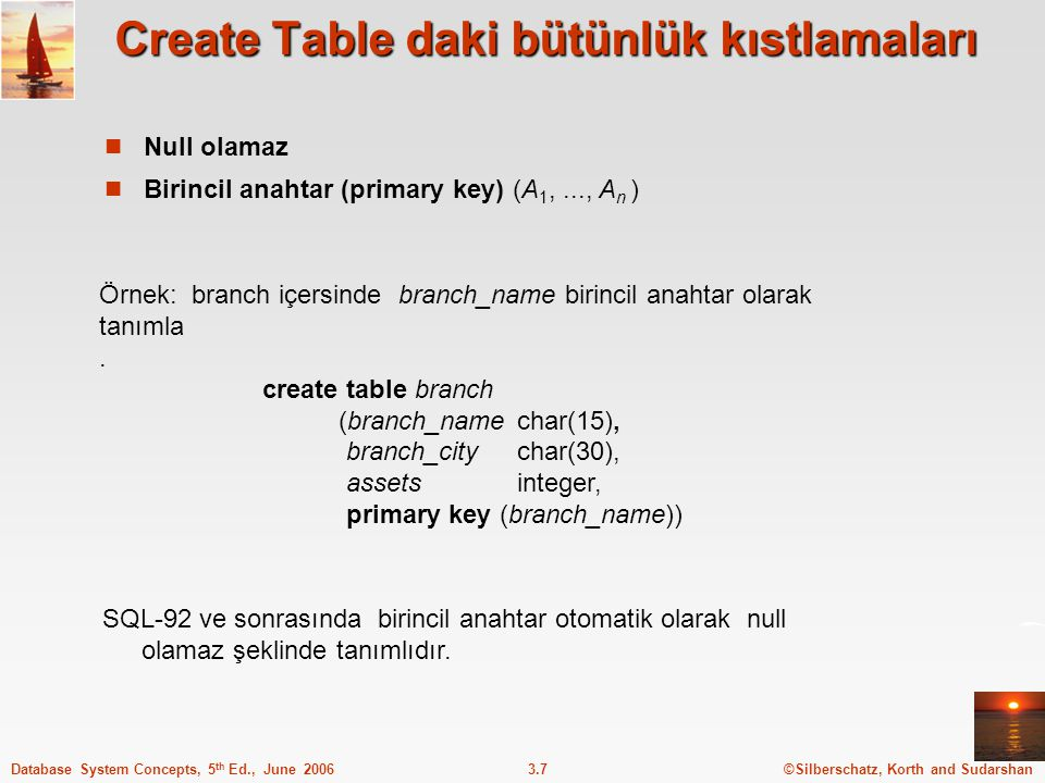 ©Silberschatz, Korth and Sudarshan3.7Database System Concepts, 5 th Ed., June 2006 Create Table daki bütünlük kıstlamaları Null olamaz Birincil anahta