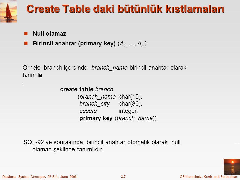 ©Silberschatz, Korth and Sudarshan3.8Database System Concepts, 5 th Ed., June 2006 Drop ve Alter Table Kavramı drop table veri tabanındaki tüm tabloları ve ilişkileri siler.