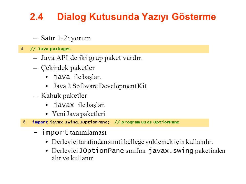2.4 Dialog Kutusunda Yazıyı Gösterme –Satır 1-2: yorum –Java API de iki grup paket vardır. –Çekirdek paketler java ile başlar. Java 2 Software Develop