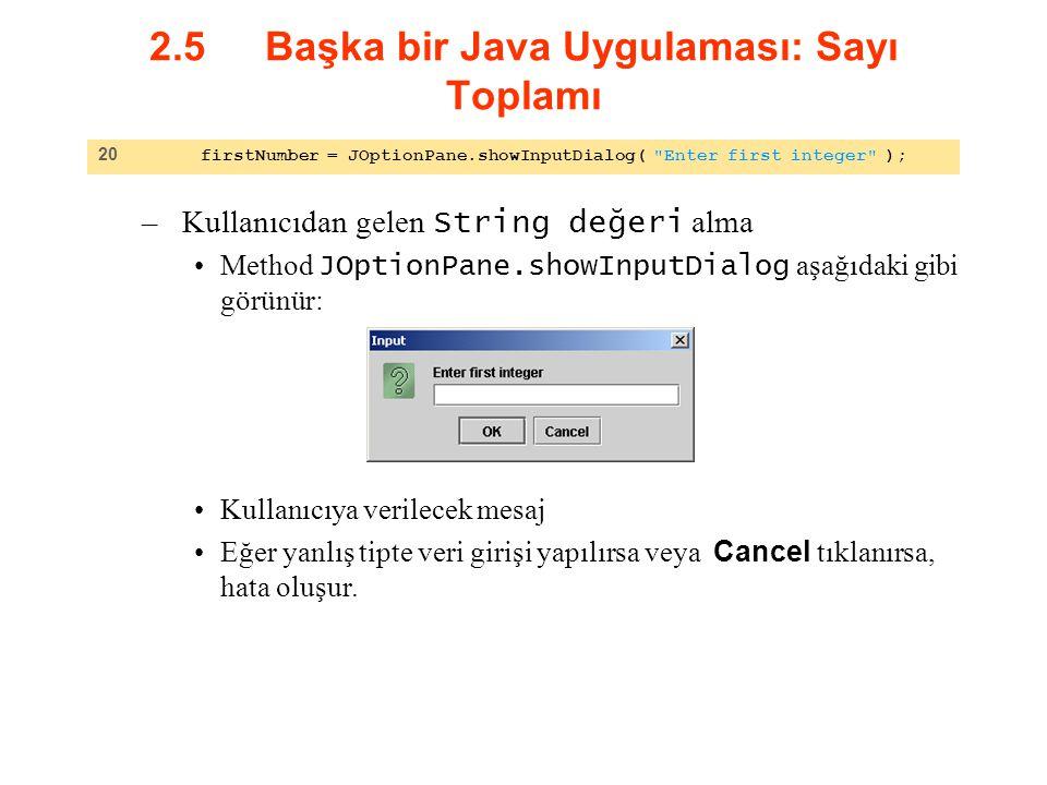 2.5 Başka bir Java Uygulaması: Sayı Toplamı – Kullanıcıdan gelen String değeri alma Method JOptionPane.showInputDialog aşağıdaki gibi görünür: Kullanı