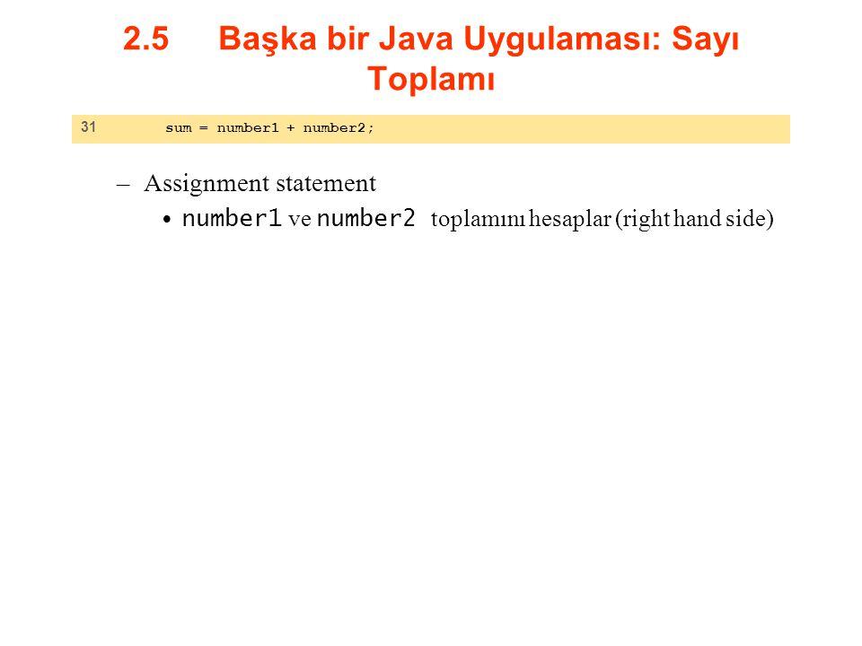 2.5 Başka bir Java Uygulaması: Sayı Toplamı –Assignment statement number1 ve number2 toplamını hesaplar (right hand side) 31 sum = number1 + number2;