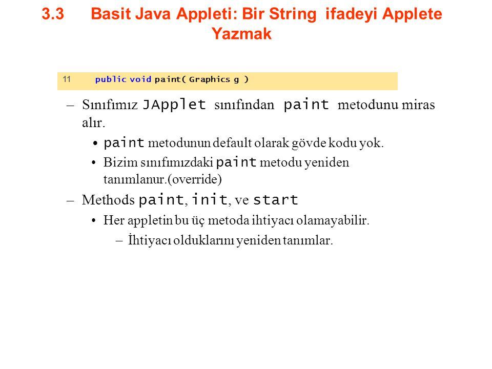 3.3Basit Java Appleti: Bir String ifadeyi Applete Yazmak –Sınıfımız JApplet sınıfından paint metodunu miras alır. paint metodunun default olarak gövde