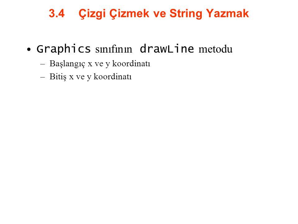 3.4Çizgi Çizmek ve String Yazmak Graphics sınıfının drawLine metodu –Başlangıç x ve y koordinatı –Bitiş x ve y koordinatı