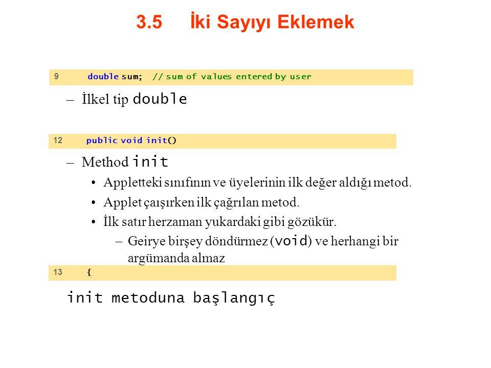 3.5 İki Sayıyı Eklemek –İlkel tip double –Method init Appletteki sınıfının ve üyelerinin ilk değer aldığı metod. Applet çaışırken ilk çağrılan metod.