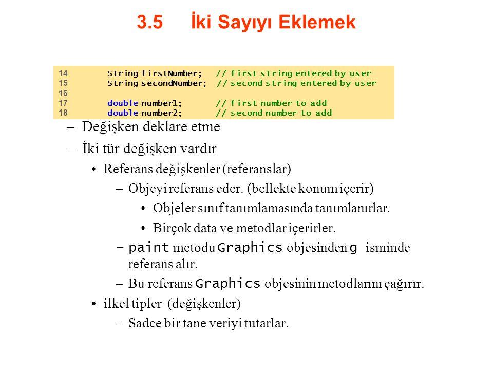 3.5 İki Sayıyı Eklemek –Değişken deklare etme –İki tür değişken vardır Referans değişkenler (referanslar) –Objeyi referans eder. (bellekte konum içeri