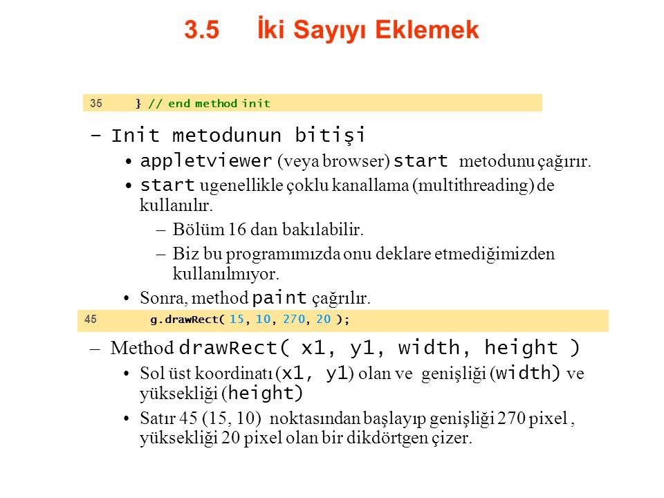 3.5 İki Sayıyı Eklemek –Init metodunun bitişi appletviewer (veya browser) start metodunu çağırır. start ugenellikle çoklu kanallama (multithreading) d