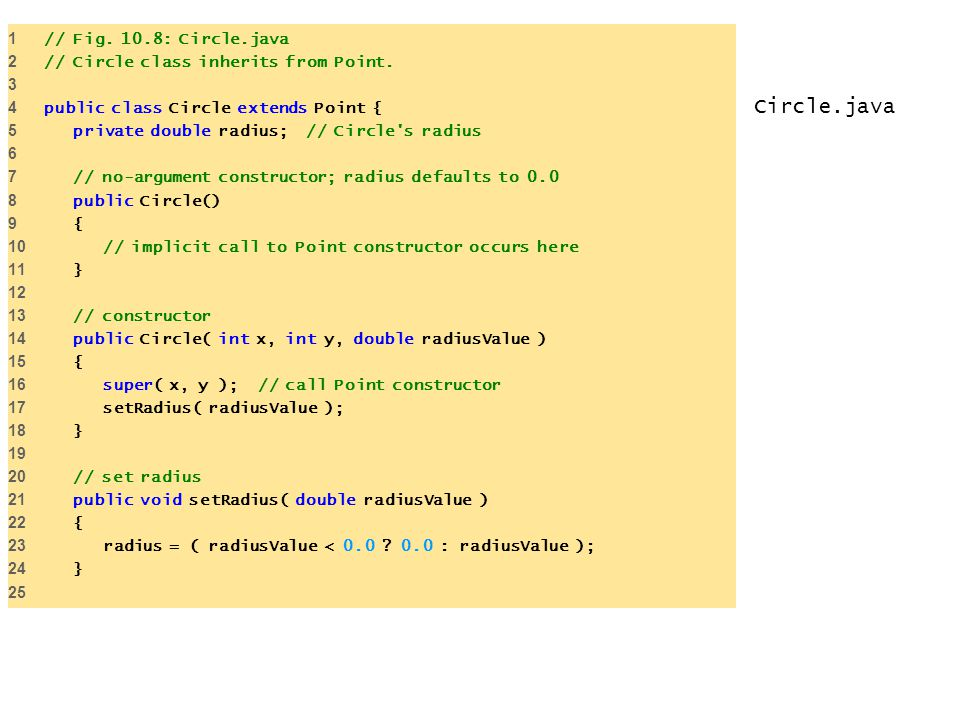 Circle.java 1 // Fig. 10.8: Circle.java 2 // Circle class inherits from Point. 3 4 public class Circle extends Point { 5 private double radius; // Cir