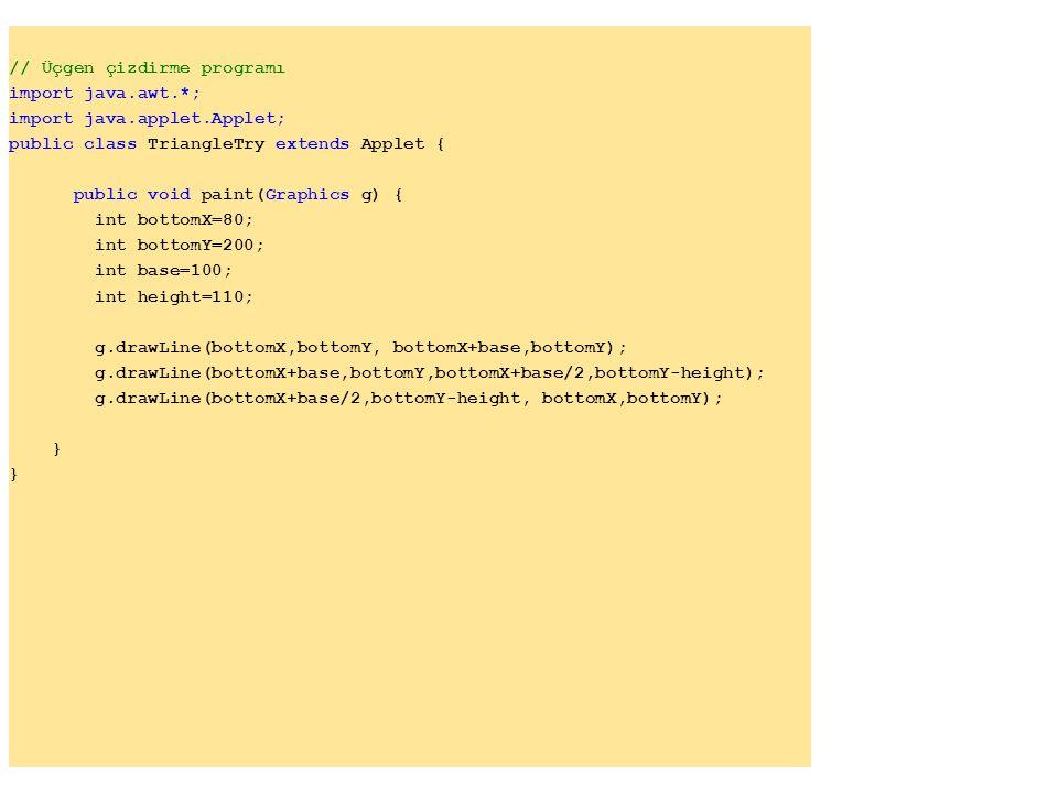 // Üçgen çizdirme programı import java.awt.*; import java.applet.Applet; public class TriangleTry extends Applet { public void paint(Graphics g) { int bottomX=80; int bottomY=200; int base=100; int height=110; g.drawLine(bottomX,bottomY, bottomX+base,bottomY); g.drawLine(bottomX+base,bottomY,bottomX+base/2,bottomY-height); g.drawLine(bottomX+base/2,bottomY-height, bottomX,bottomY); }