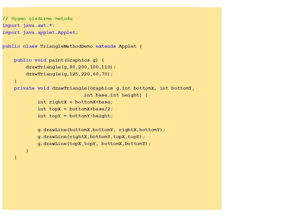 // Üçgen çizdirme metodu import java.awt.*; import java.applet.Applet; public class TriangleMethodDemo extends Applet { public void paint(Graphics g) { drawTriangle(g,80,200,100,110); drawTriangle(g,125,220,60,70); } private void drawTriangle(Graphics g,int bottomX, int bottomY, int base,int height) { int rightX = bottomX+base; int topX = bottomX+base/2; int topY = bottomY-height; g.drawLine(bottomX,bottomY, rightX,bottomY); g.drawLine(rightX,bottomY,topX,topY); g.drawLine(topX,topY, bottomX,bottomY); }