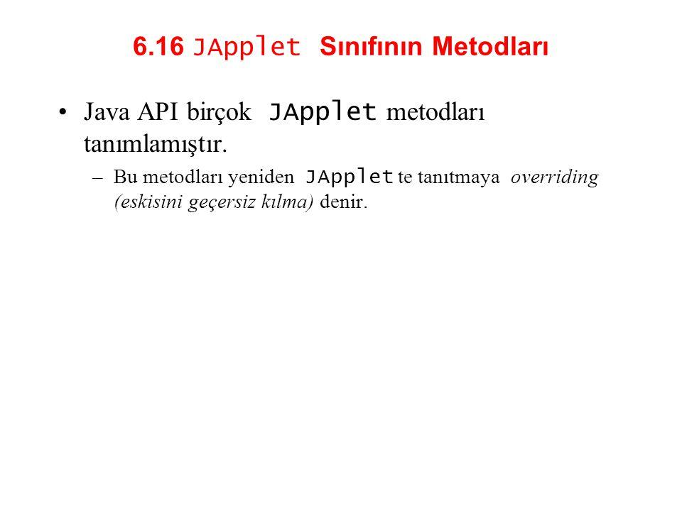 6.16 JApplet Sınıfının Metodları Java API birçok JApplet metodları tanımlamıştır.