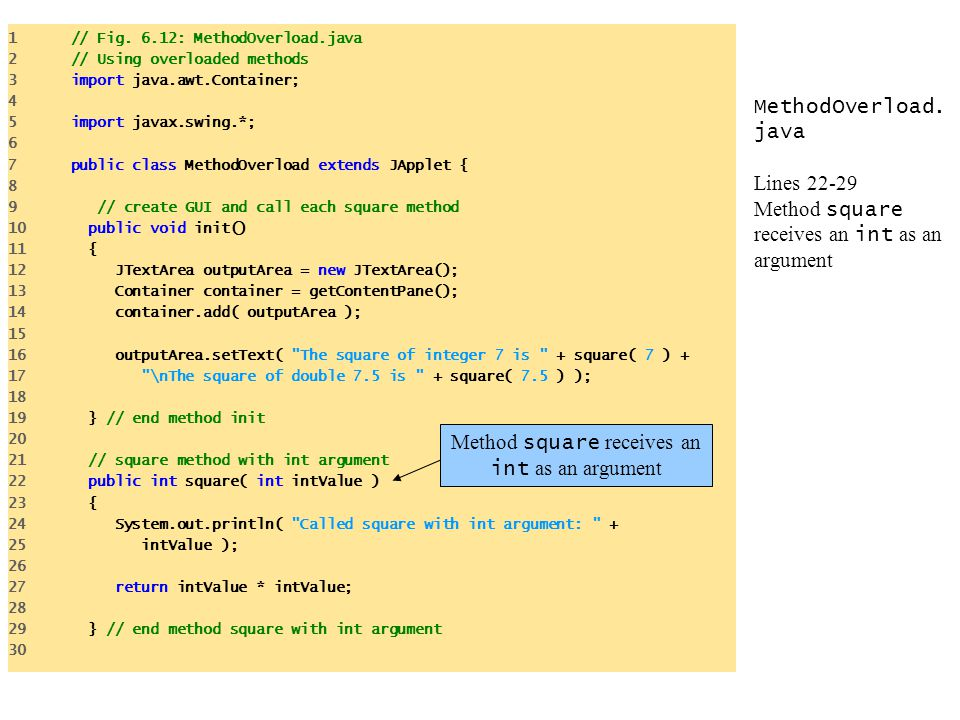 MethodOverload.java Lines 22-29 Method square receives an int as an argument 1 // Fig.