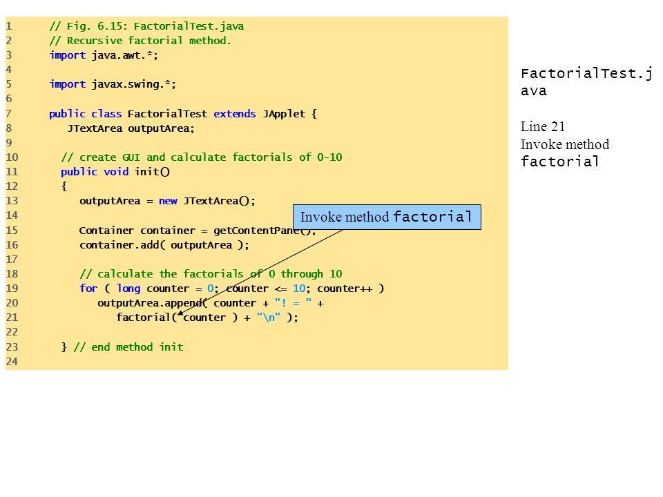 FactorialTest.j ava Line 21 Invoke method factorial 1 // Fig.
