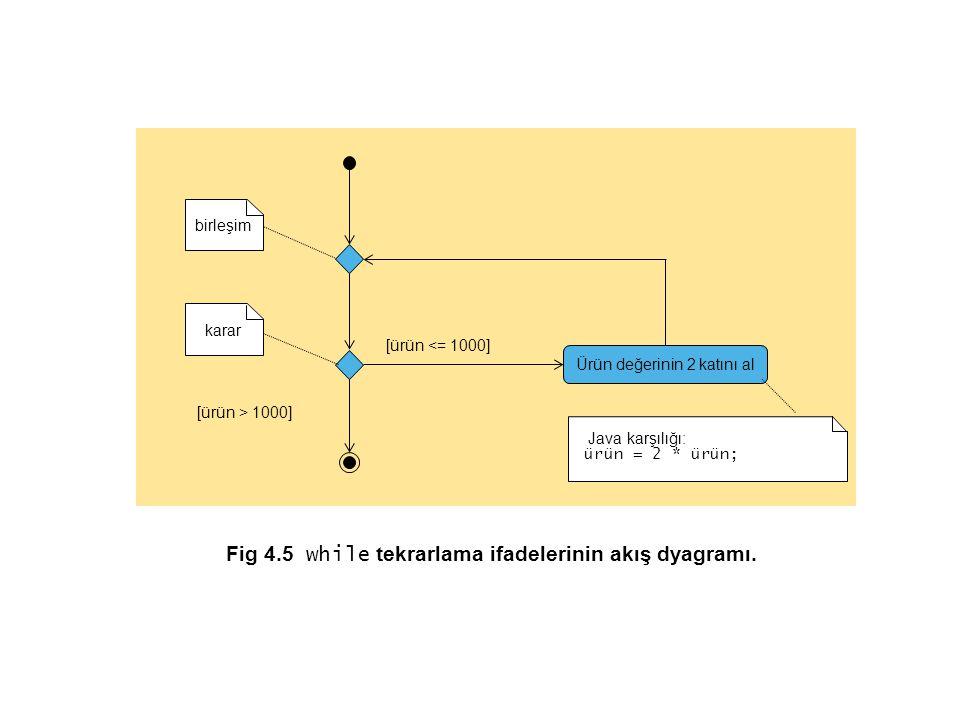 Fig 4.5 while tekrarlama ifadelerinin akış dyagramı. [ürün <= 1000] [ürün > 1000] Ürün değerinin 2 katını al birleşim karar Java karşılığı: ürün = 2 *