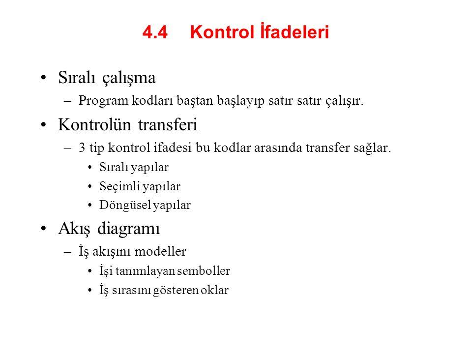 4.4 Kontrol İfadeleri Sıralı çalışma –Program kodları baştan başlayıp satır satır çalışır. Kontrolün transferi –3 tip kontrol ifadesi bu kodlar arasın