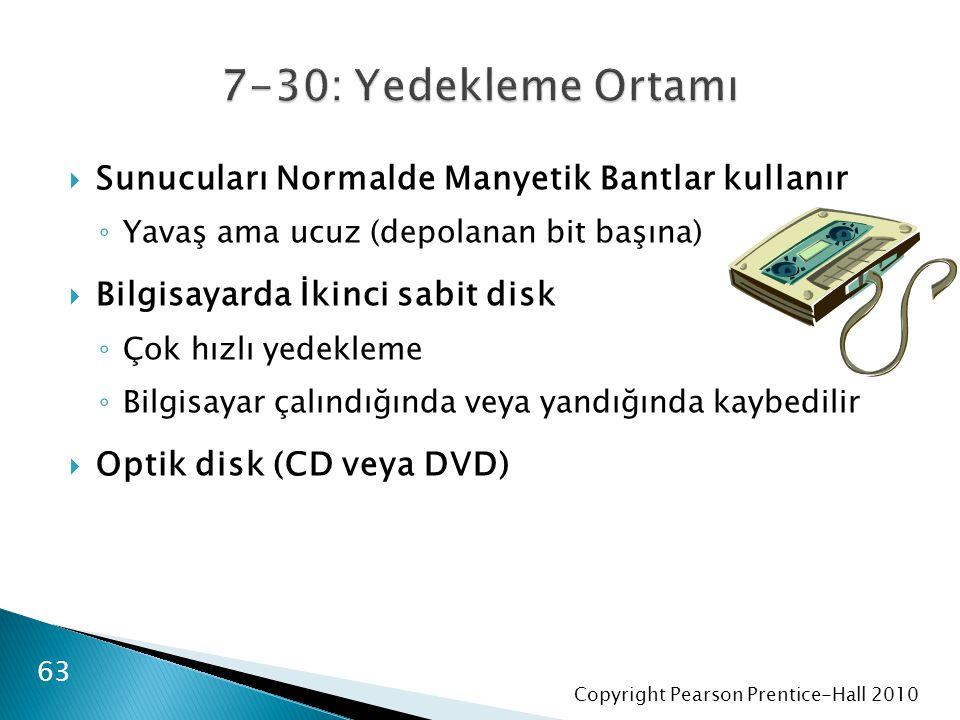 Copyright Pearson Prentice-Hall 2010  Sunucuları Normalde Manyetik Bantlar kullanır ◦ Yavaş ama ucuz (depolanan bit başına)  Bilgisayarda İkinci sabit disk ◦ Çok hızlı yedekleme ◦ Bilgisayar çalındığında veya yandığında kaybedilir  Optik disk (CD veya DVD) 63